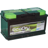 Аккумуляторная батарея TAB ecodry AGM 95 R+