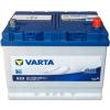 Аккумуляторная батарея Varta Blue Dynamic 70 EN 630A R+/ 570 412 063 Азия